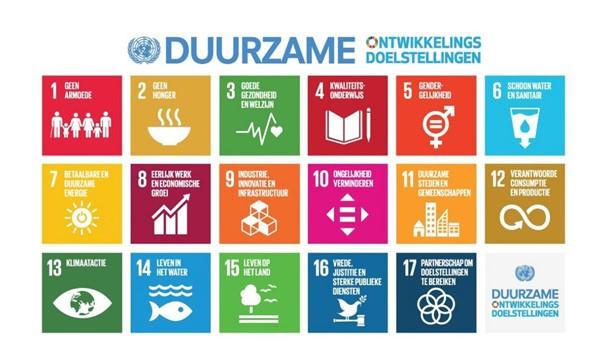 De Duurzame ontwikkelingsdoelstellingen van de Verenigde Naties.