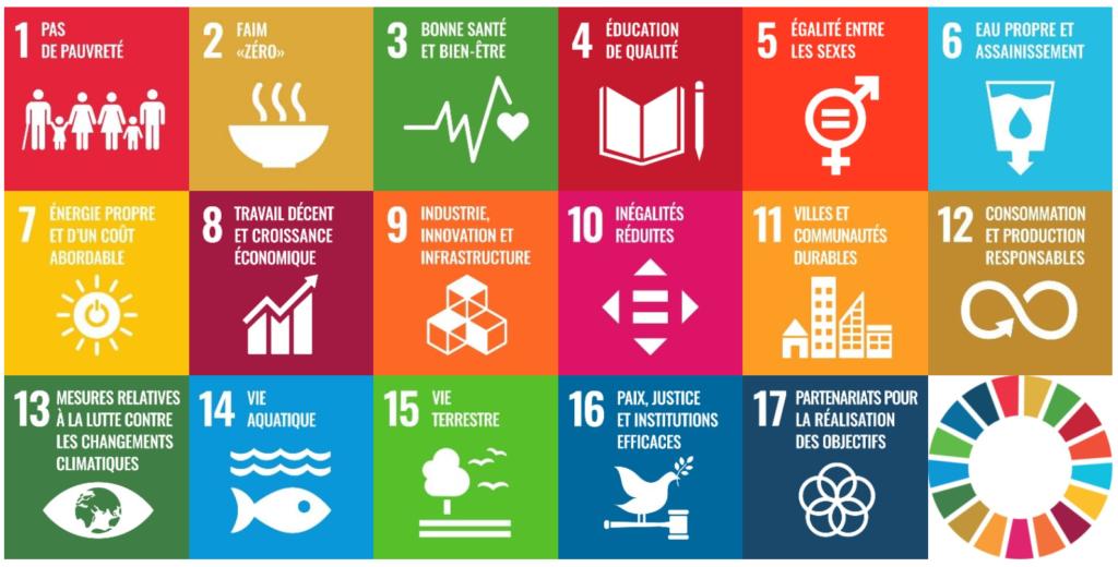 Les objectiefs de développement durable des Nations Unies.